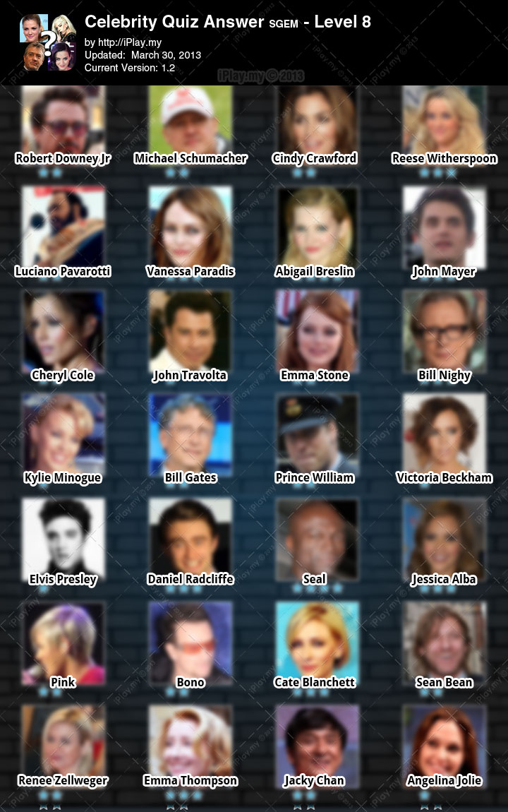Celebrity Logo Quiz Answers Celebrity Quiz Answers