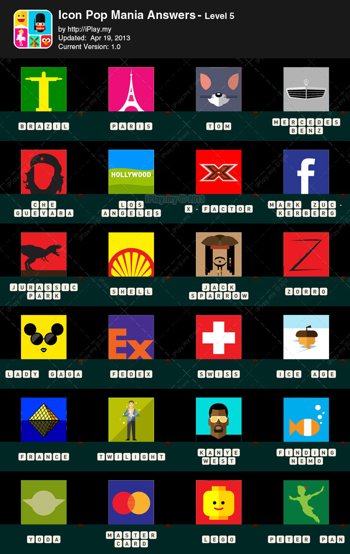 Icon Pop Mania Answers with Pictures | iPlay.my