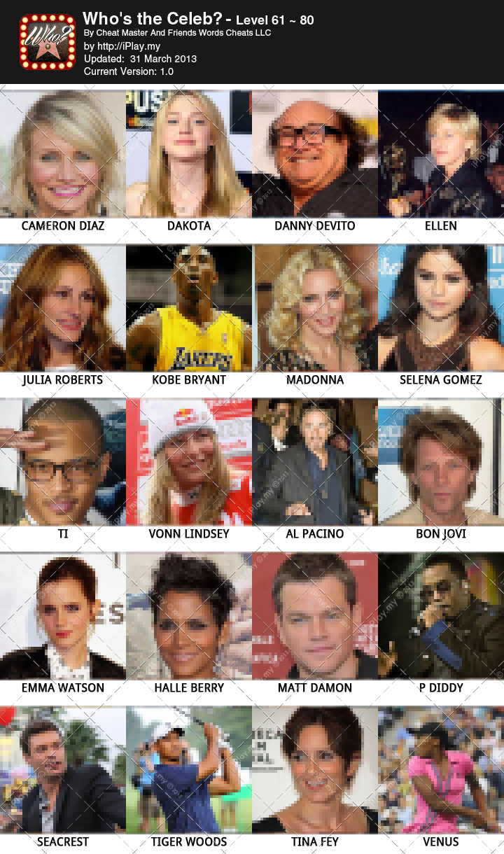 Who's the Celeb? Answer Level 61-80