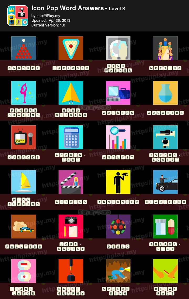 Icon Pop Quiz Answers.html | Autos Weblog