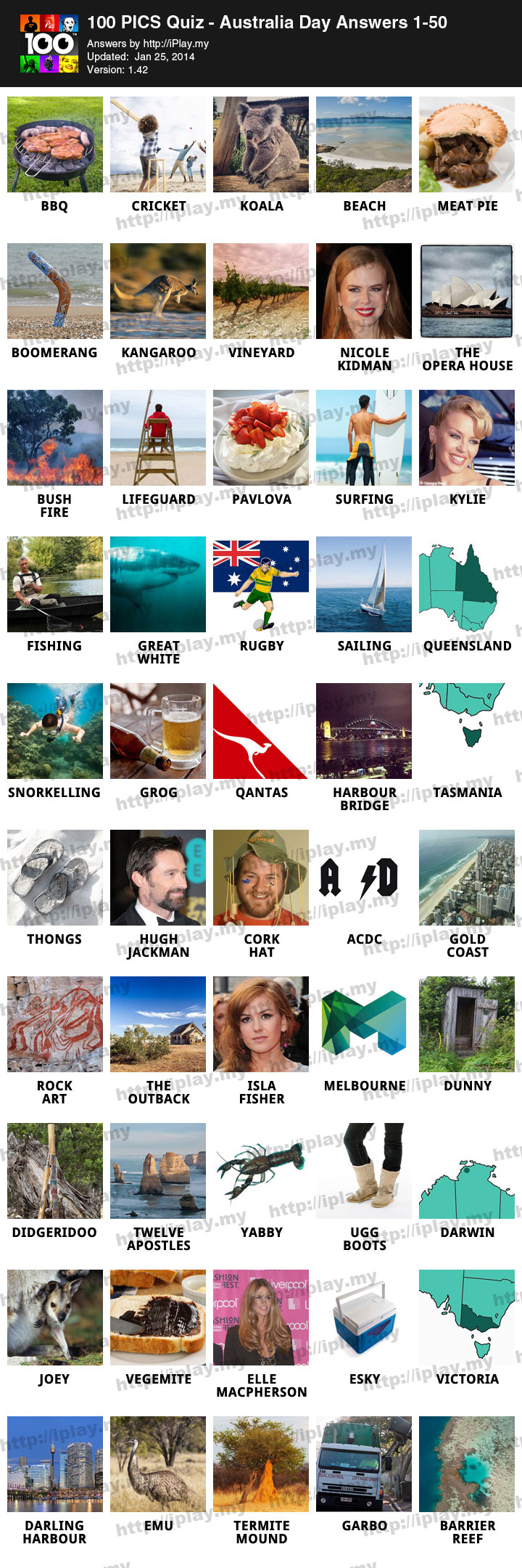 100-Pics-Quiz-Australia-Day-Answers-1-50