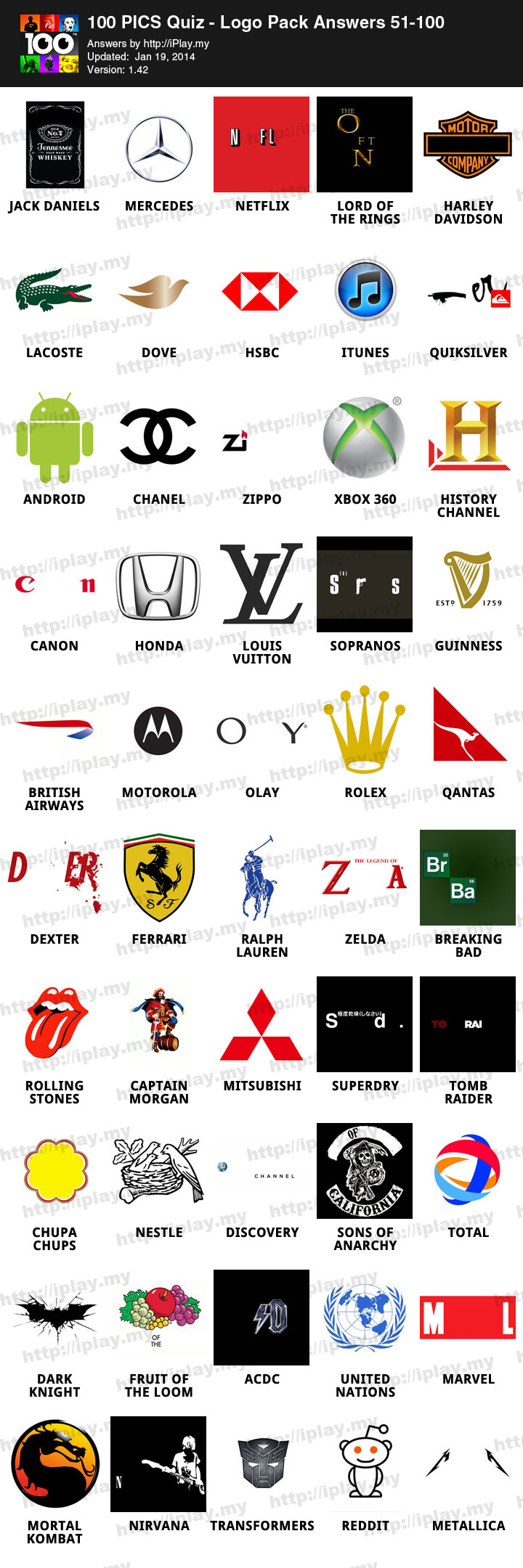 100 PICS Quiz – Logo Pack Answers | iPlay my