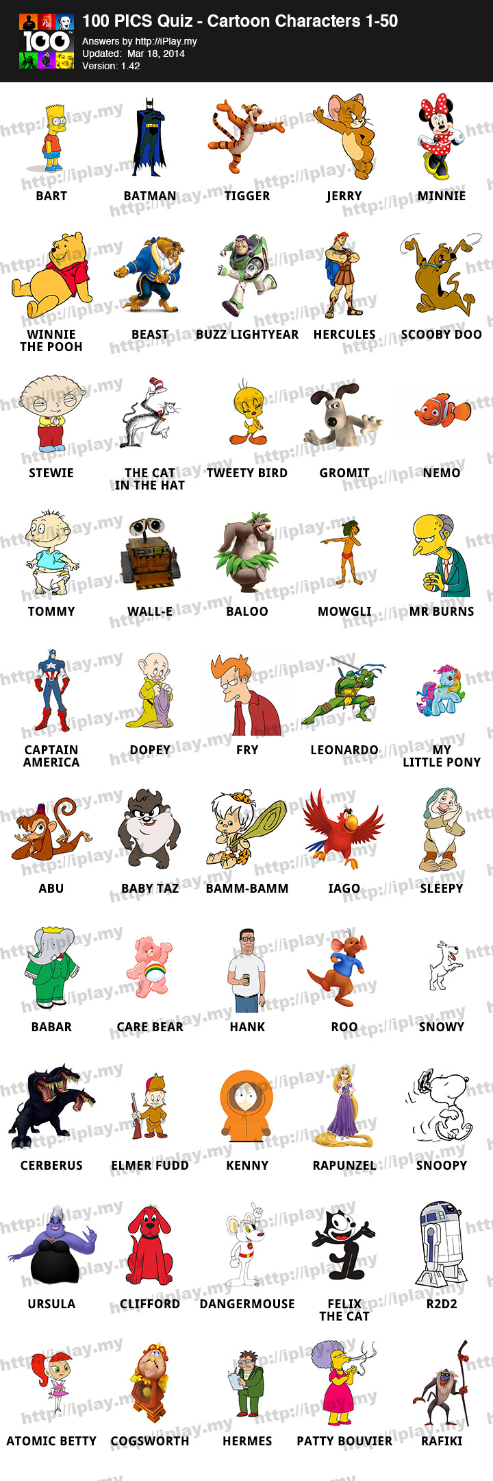 100 PICS Quiz – Cartoon Characters 1-50 Answer Lists