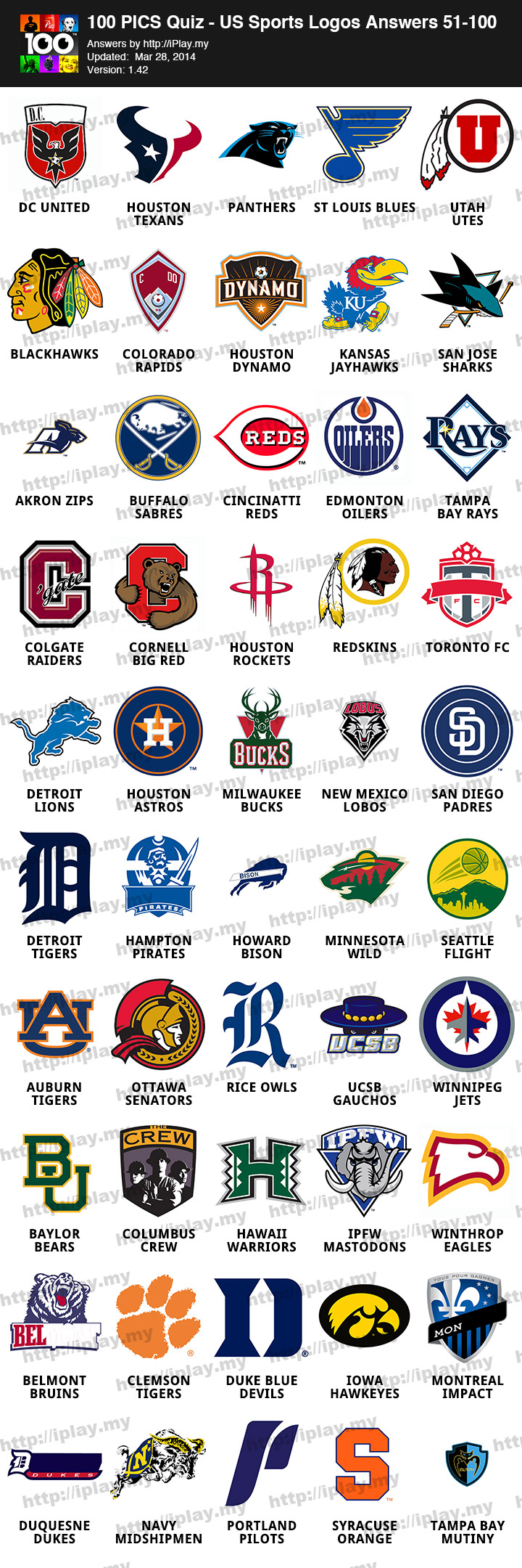 100 Pics Us Sports Logos Answers Iplay My