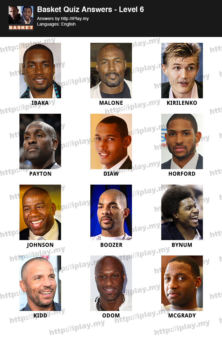 Basket Quiz Answers – Find who are the basketball Players | iPlay.my