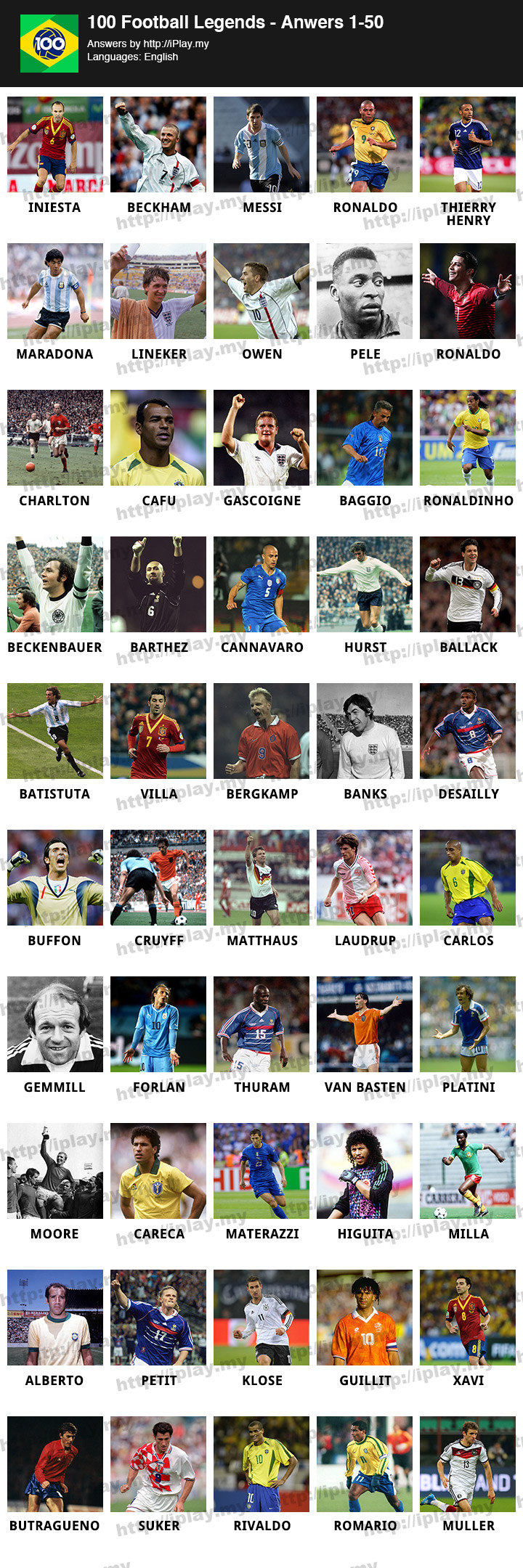 100-Football-Legends-Answers-1-50