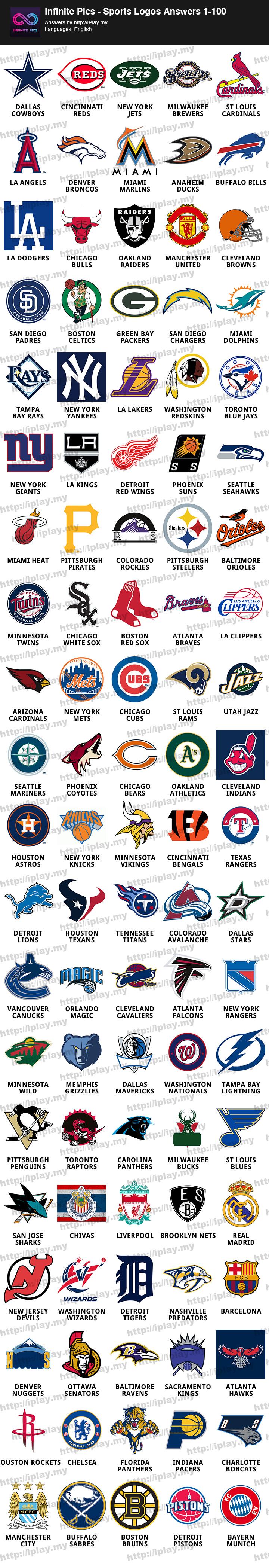 infinite pics � sports logos answers iplaymy