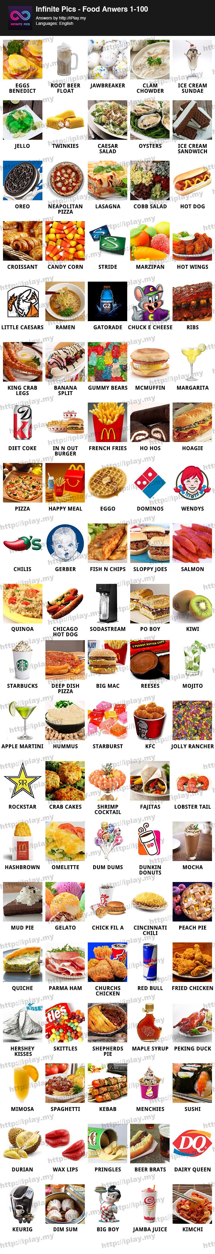 Infinite-Pics-food-Answers-1-100
